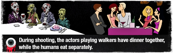 Walking-Dead-Infographic 6